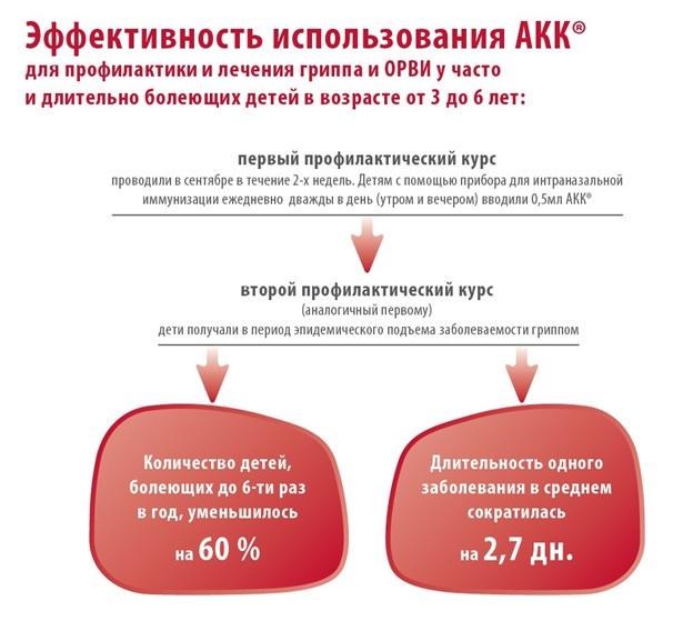akk_2